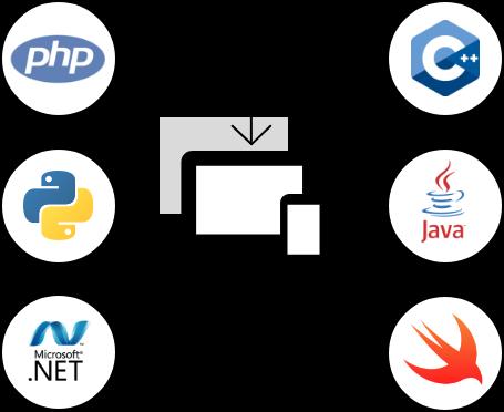 Custom Software development diagram